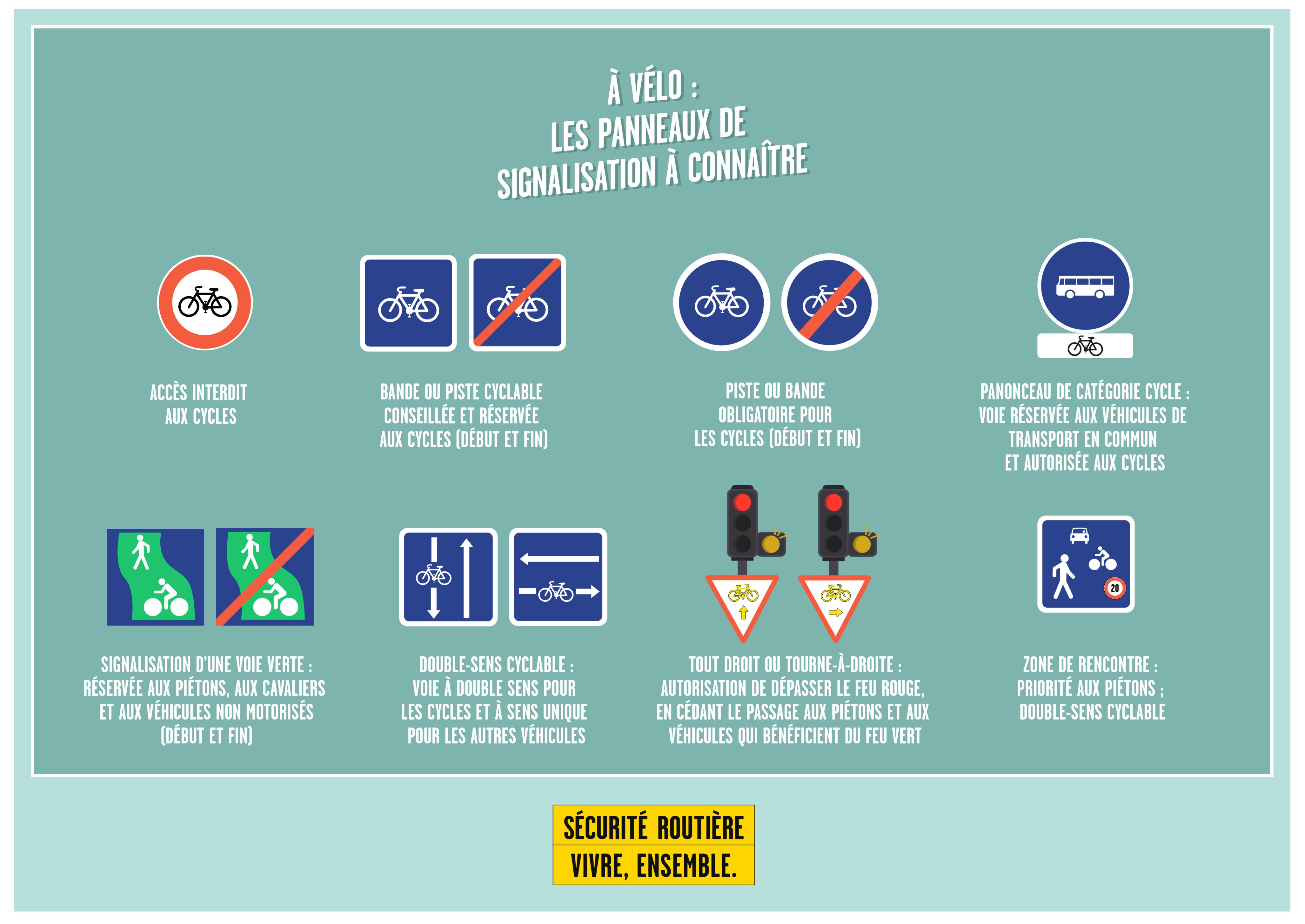 A vélo : Les panneaux de signalisation à connaître