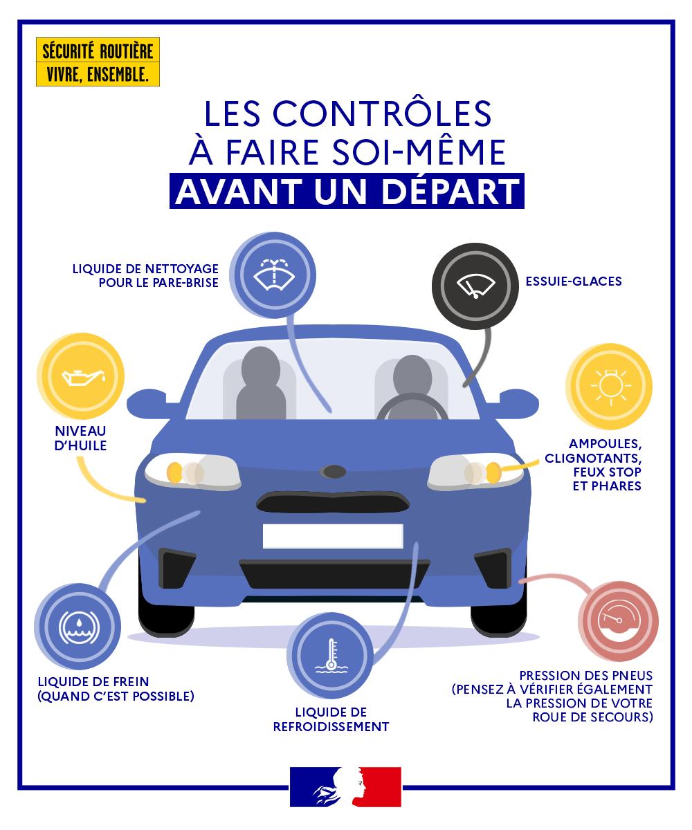 Les contrôles à faire sur son véhicule