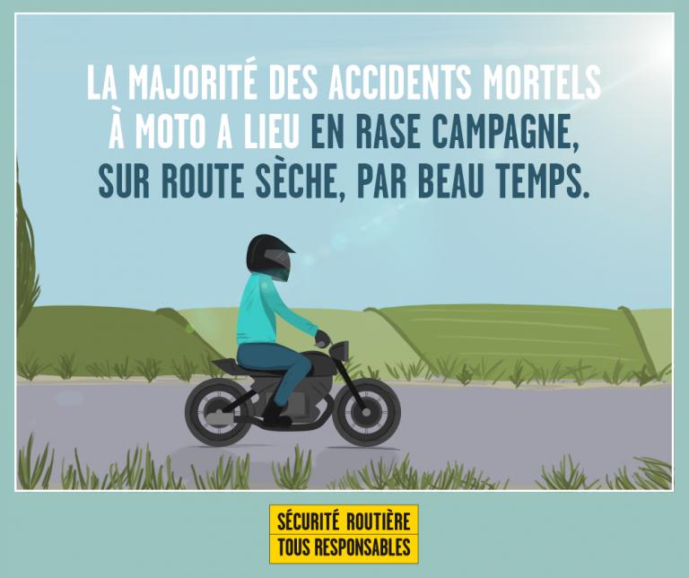 Accidents à moto