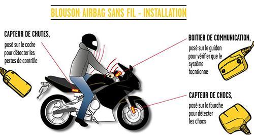 blouson airbag sans fil