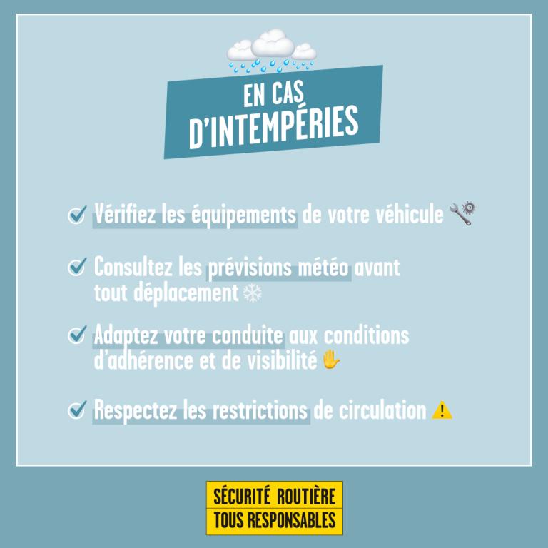 checklist intempéries
