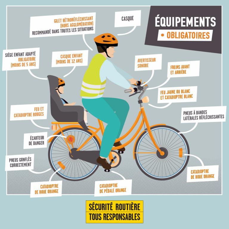équipement vélo