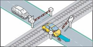 En cas d'immobilisation sur une voie ferrée