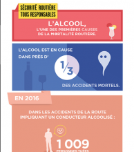 Infographie alcool