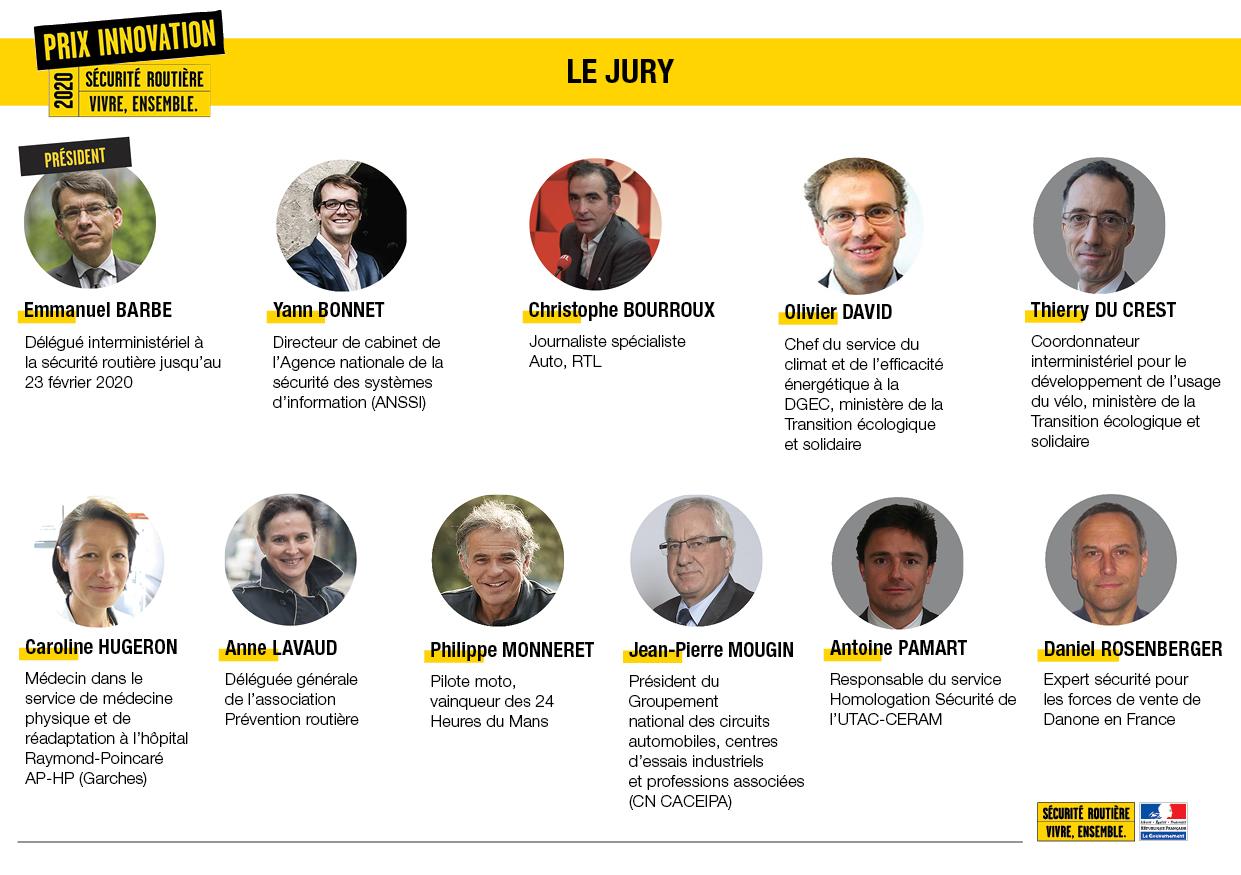 Jury 2020 du prix innovation